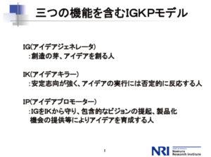 三つの機能を含むIGKPモデル