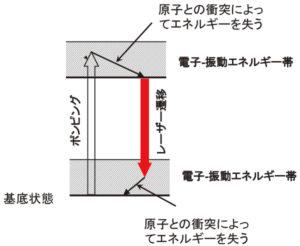 波長可変固体レーザー