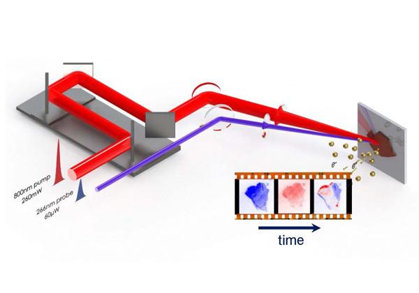 OIST,太陽電池内の電子をの動きを可視化