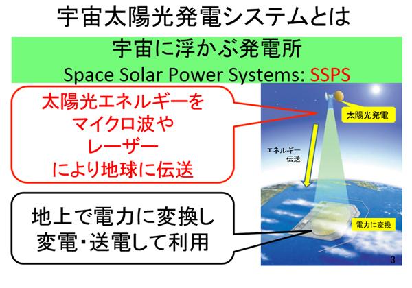 JAXA,レーザーエネルギー伝送の基礎実験に成功