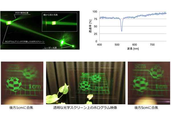 NICT,シースループロジェクション型ホログラフィを開発