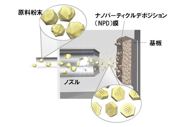 富士通,人工光合成の高効率材料を開発
