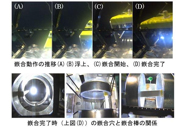 岡山大,複眼カメラによる立体認識で水中嵌合に成功