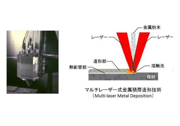 阪大,加工性の高いレーザーコーティング技術を開発