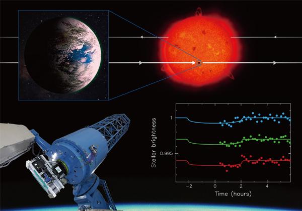 天文台ら,太陽系外惑星の「影」の観測に成功