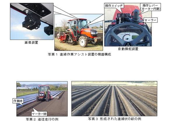 農研機構ら,自動操舵トラクターを開発