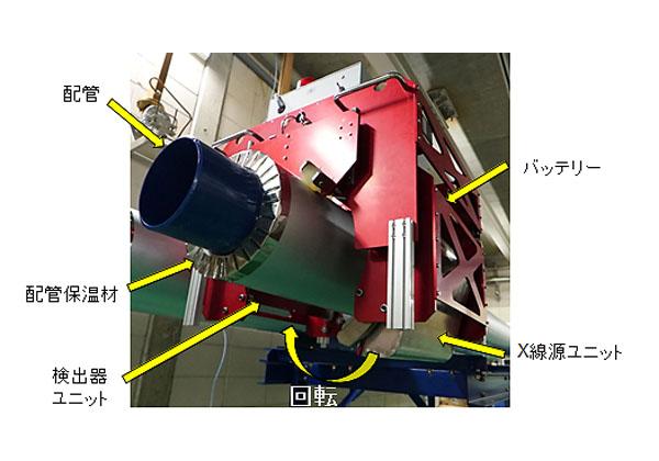 NEDOプロ,ロボット搭載可能な高エネX線装置を開発