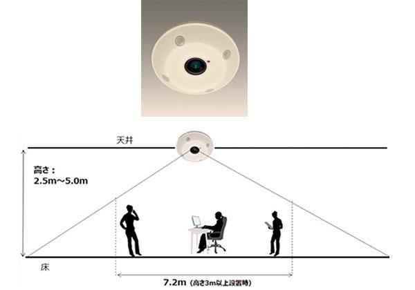 オムロン,画像型人感センサーを開発