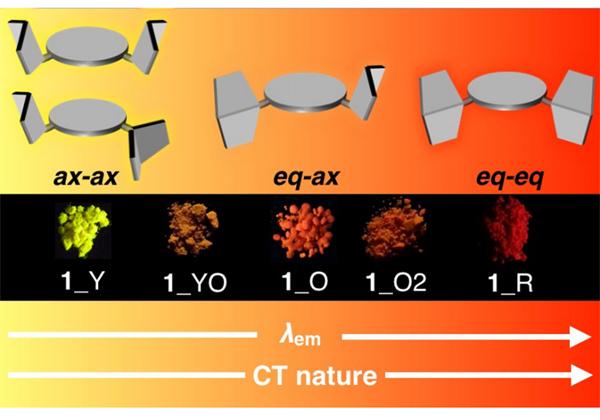 阪大ら,外部刺激で発光色が変化する蛍光材料を開発