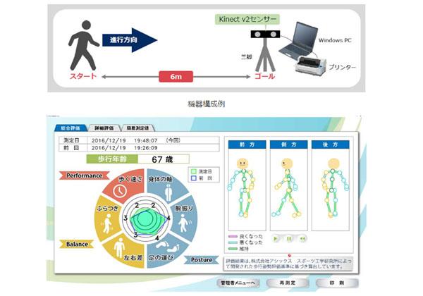 NECソリューション,3Dセンサーによる歩行評価システムを発売