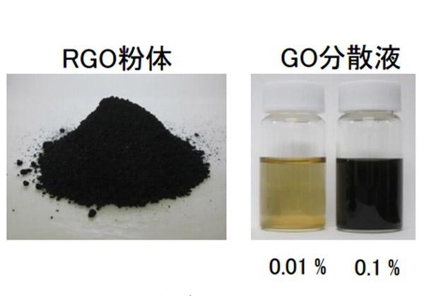 日本触媒,酸化グラフェンの量産試作に成功