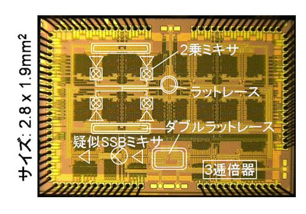 広島大ら,105Gb/sのテラヘルツ送信に成功