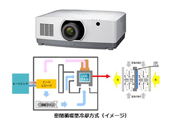 NEC,フィルターレスのレーザープロジェクター発売