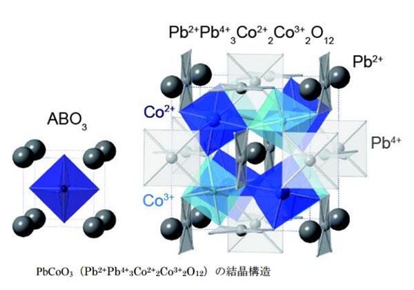 KASTら,コバルト酸鉛の合成と電荷分布の発見に成功