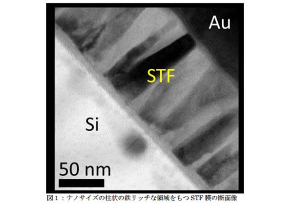 技科大ら,単結晶を超える多結晶磁性膜を発見