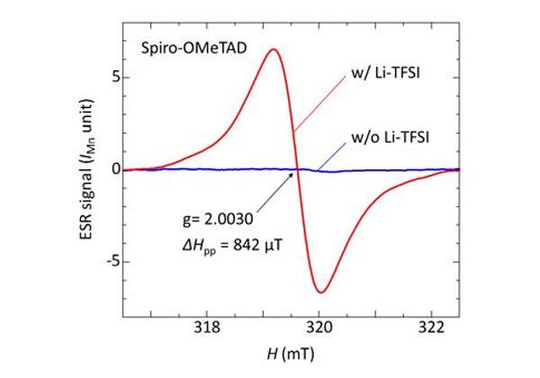 筑波大ら,ペロブスカイト太陽電池の効率向上機構を解明