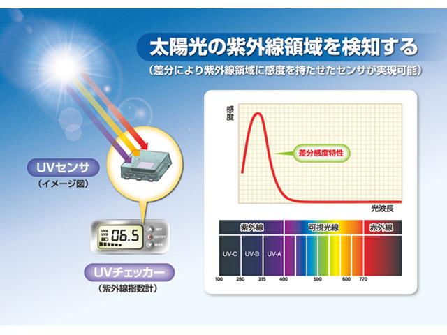 東北大ら,ウェアラブル UV-A~Bセンサーを開発