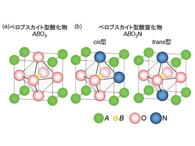 東大ら,酸窒化物結晶の配位構造制御に成功