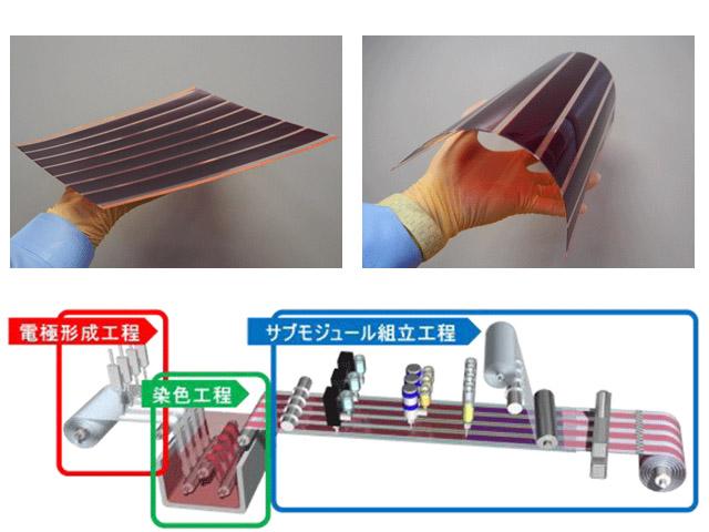 積水化学,色素増感太陽電池の室温RTR生産を開始