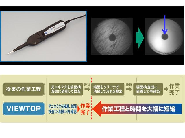 NTT-AT,光コネクタクリーナとコネクタ端面検査機を一体化