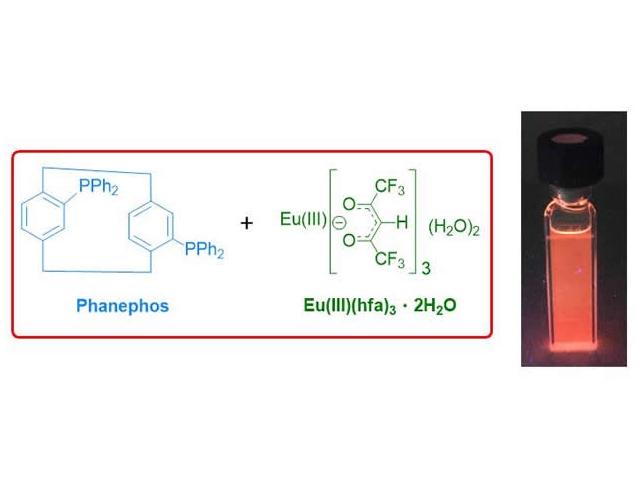 近大,レアアースをベースにしたCPL発光体を開発