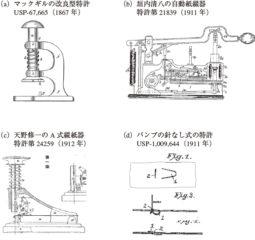 図1 各種ステープラ(ホチキス)特許の例