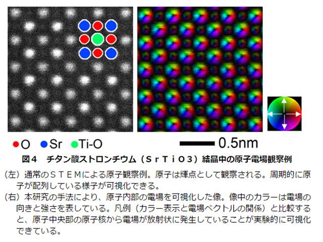 東大,原子1個の内部電場の直接観察に成功