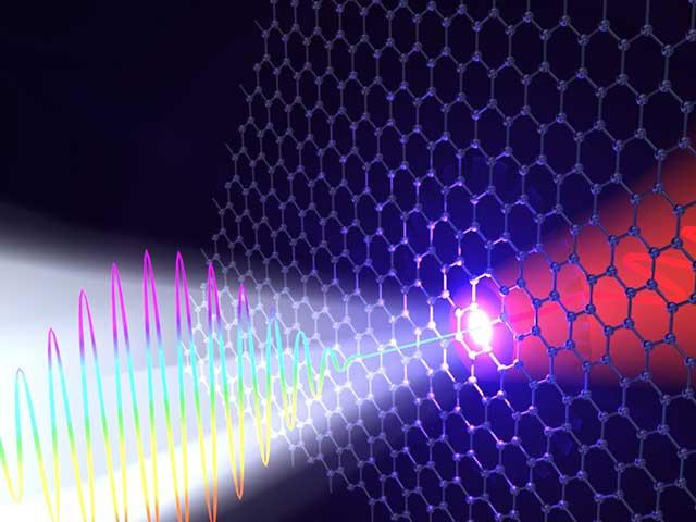 京大,グラフェンで赤外光を可視光に変換