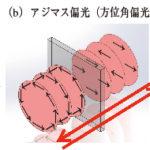 ジョーンズベクトルで記述できる全ての偏光・位相を生成する液晶空間光変調器の画像