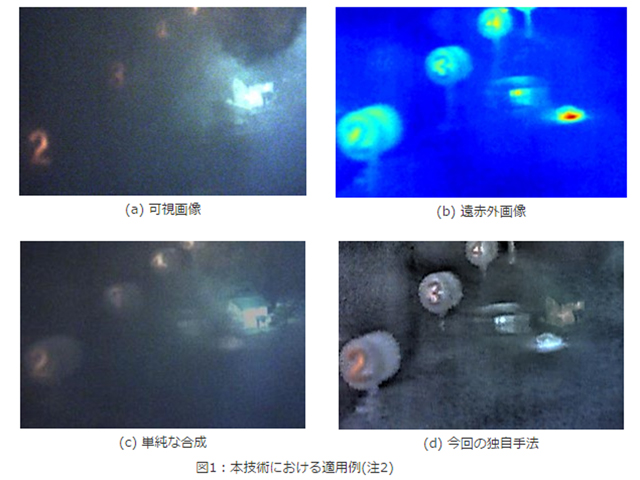 NECら,可視光・非可視光画像をAI合成