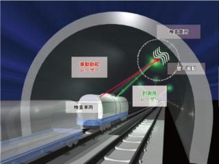 打音法をレーザーで! 注目のレーザーによるコンクリート高速診断技術