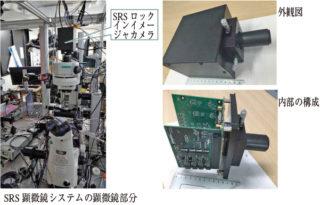 小型堅牢SRSロックインカメラ 出所:JST