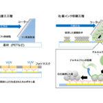 田中貴金属,銀ナノインクで曲がるタッチパネルを実現の画像
