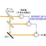 玉川大ら,従来の量子受信機がレーザー識別に不適と示唆の画像