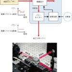産総研,加工用レーザーのパワー制御システムを開発の画像