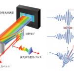 農工大,1台のレーザーで高速撮影を実現するコヒーレントラマン顕微鏡システムを開発の画像