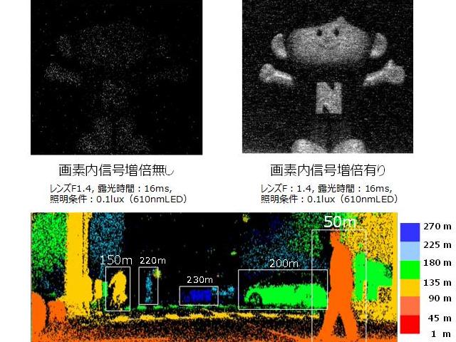 パナ,高感度TOF方式長距離画像センサーを開発