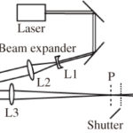液晶空間光変調素子を使ってみませんかの画像