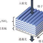 多層膜型フォトニック結晶による分光偏光同時イメージングの画像