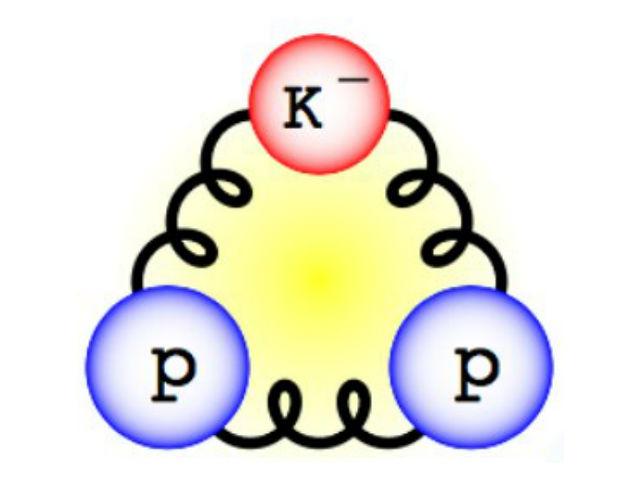 理研ら,K–中間子と二つの陽子か...
