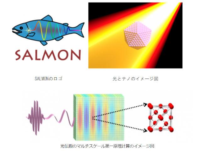 筑波大ら,先端光科学用の第一原理計算ソフトを開発