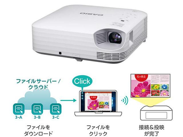 カシオ,LD/LEDハイブリッド光源プロジェクターを発売
