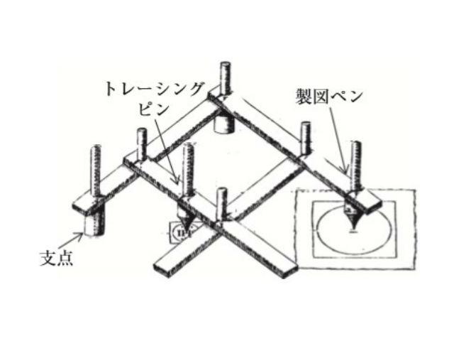 図1 写図用のパンタグラフ