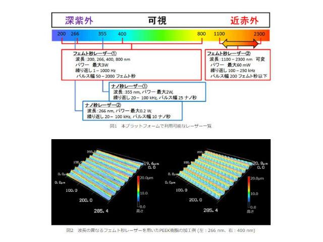 産総研ら レーザー加工プラットフォームを構築 Optronics Online