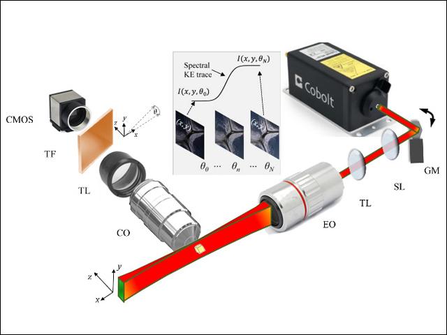 ラベルフリー生体観察を実現するシートラマン顕微鏡とは?