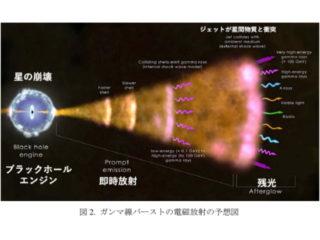 金沢大ら,高エネルギーガンマ線放射を観測