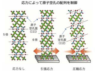 東工大ら,原子空孔の配列を制御する新手法を開発